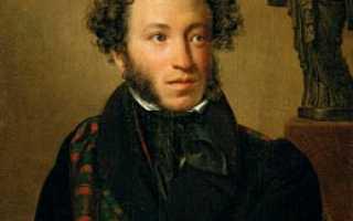 Сочинение по картине Кипренского Портрет А.С. Пушкина 9 класс описание
