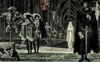 Характеристика и образ Гамлета в произведении Шекспира