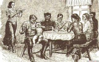 Характеристика и образ Петро Мелехова в романе Тихий Дон Шолохов